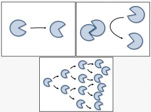 Protein misFolding